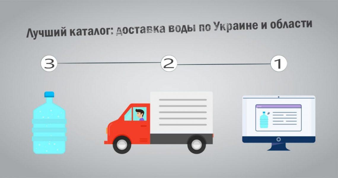 Лучший каталог: доставка воды по Украине и области, офис и на дом